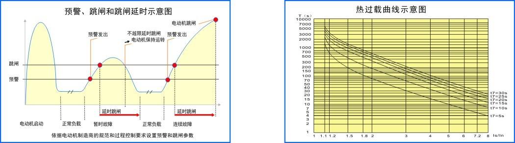 过载曲线图.jpg