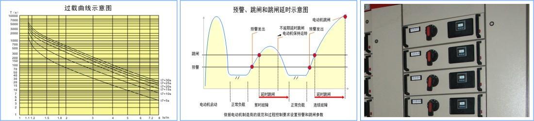 B200曲线.jpg